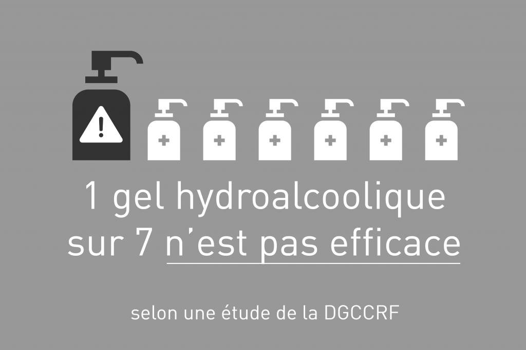 Visuel 1/7 gel hydroalcoolique n'est pas conforme selon maDGCCRF